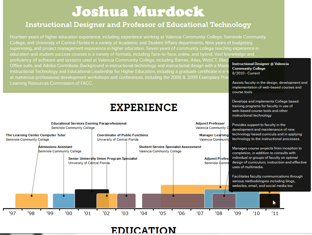 Vizualize.me Turns Your Resume Into an Interactive Infographic ...