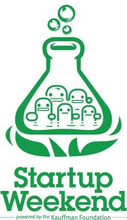 Startup Weekend Blacksburg